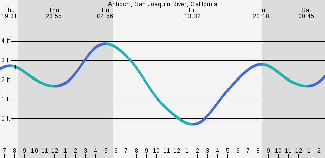 antioch-san-joaquin-river-california.png